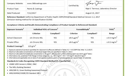 ReMARKable – Now LEED Compliant Whiteboard Paint