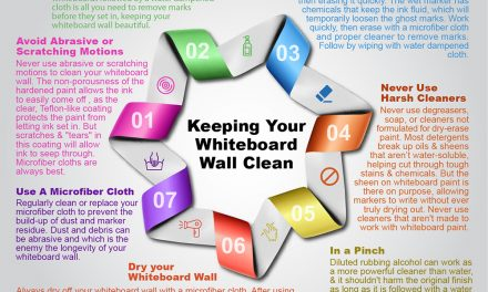 How to Keep Whiteboard Walls Clean – Dry-Erase Board Protection
