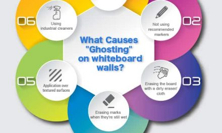 What Causes Ghosting on Whiteboard Walls?