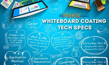 Whiteboard Coating Tech Specs
