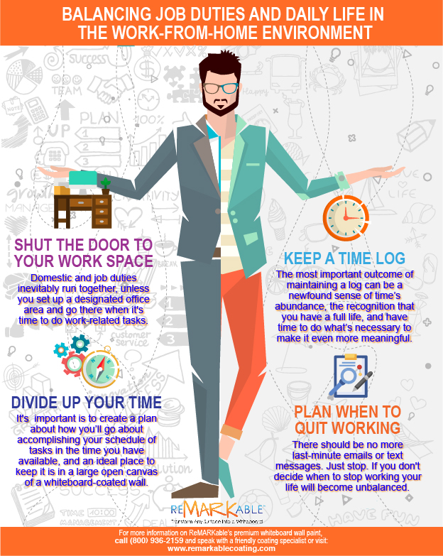 Balancing Job Duties and Daily Life in the Work-from-Home Environment