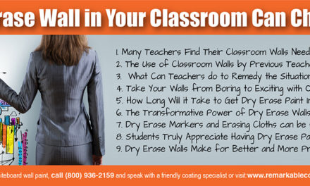 Having a Dry-Erase Wall in Your Classroom Can Change Your Life